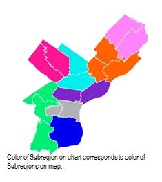 Philadelphia divided into subregions