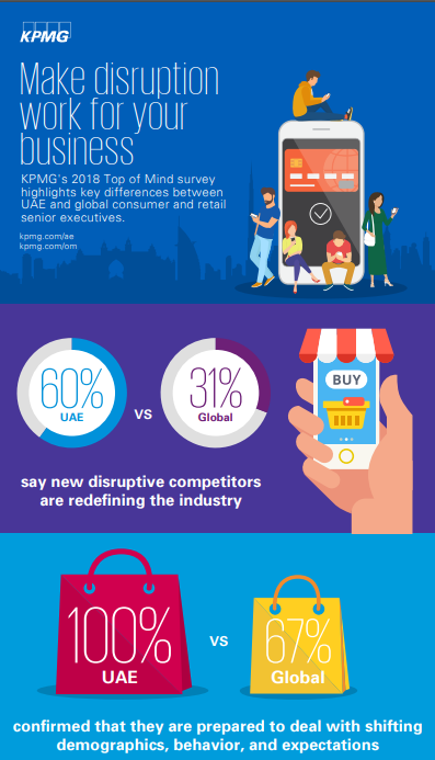 KPMG TOM Infographic sample