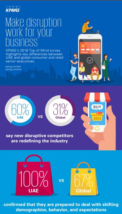 KPMG TOM Infographic sample