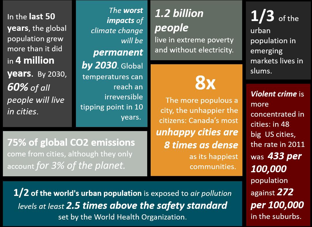 Sustainable infographic_ESITL