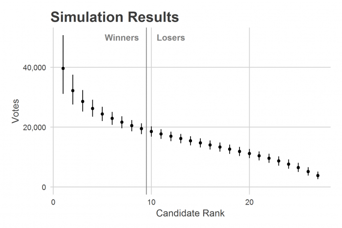 simulation_rank