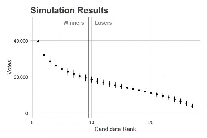 simulation_rank