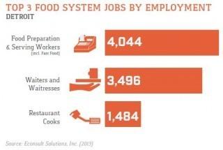 top employment snip